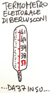 termometro 3.2